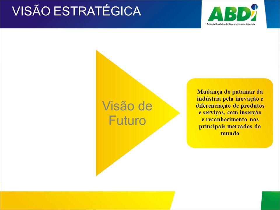VISÃO ESTRATÉGICA Mudança do patamar da indústria pela inovação e