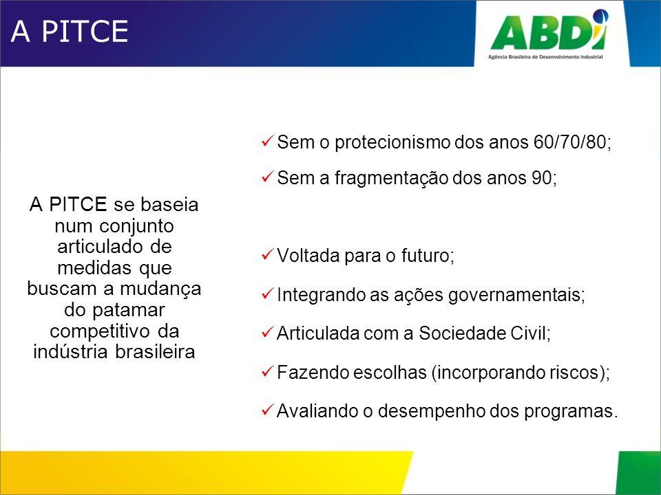 A PITCEA PITCE se baseia num conjunto articulado de medidas que buscam a mudança do patamar competitivo da indústria brasileira.