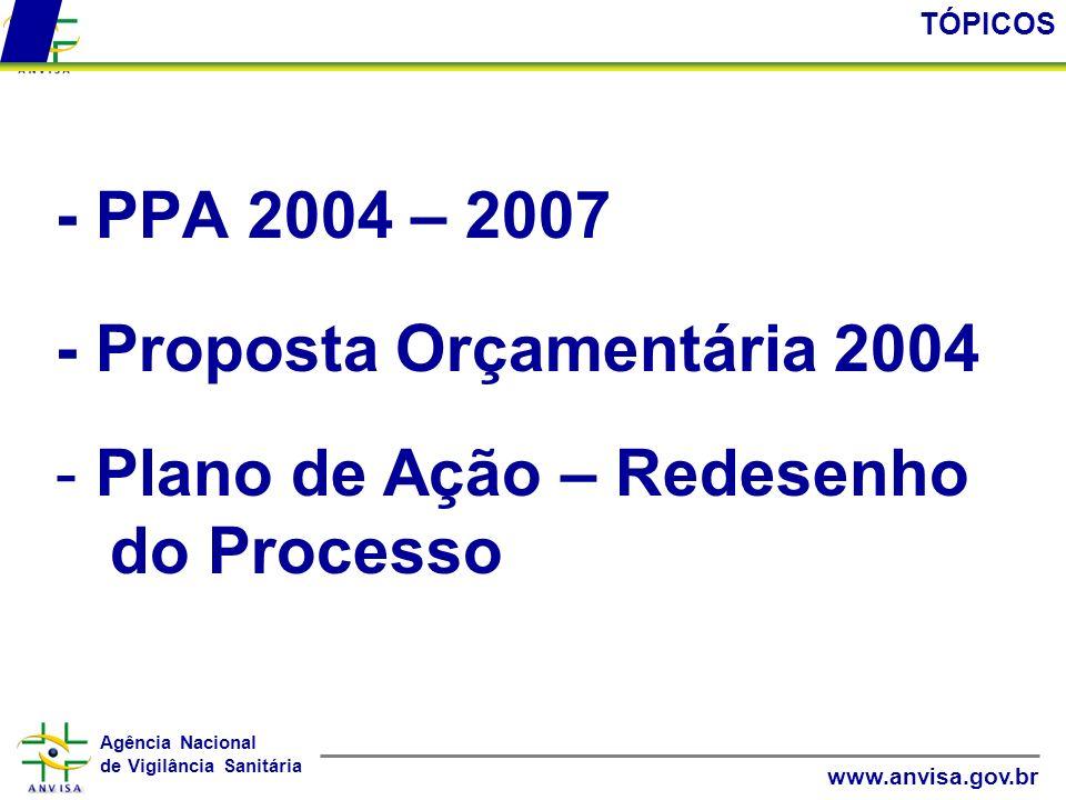 - Proposta Orçamentária 2004