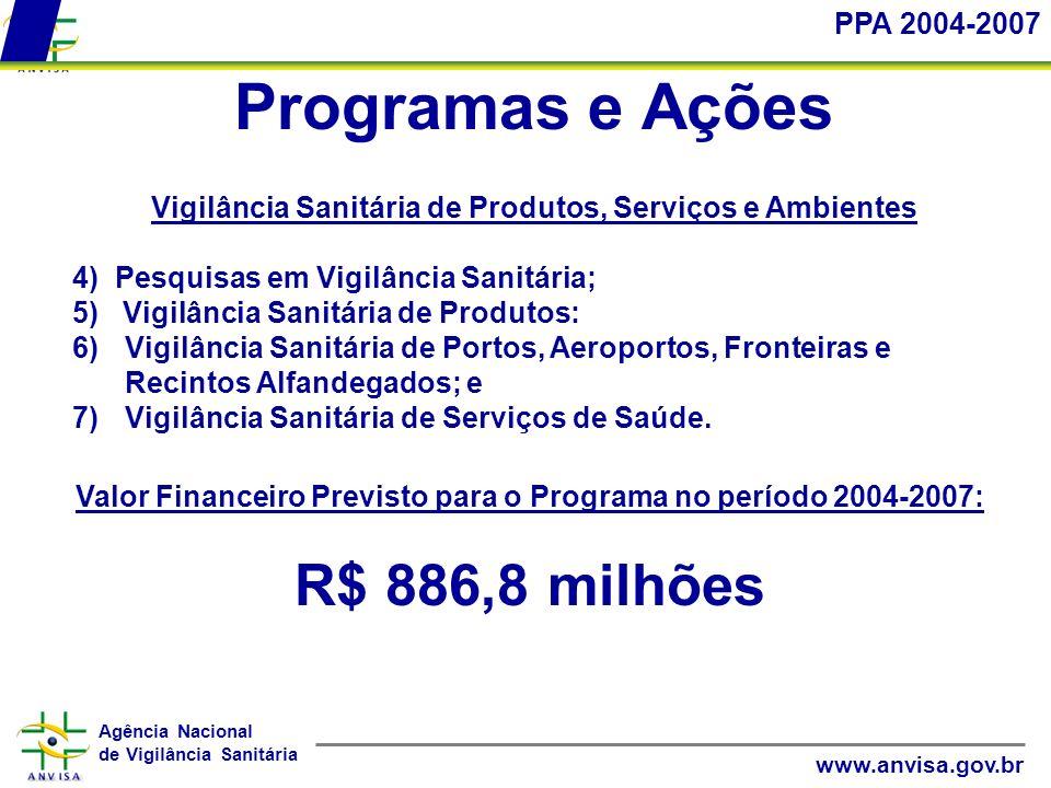 Programas e Ações R$ 886,8 milhões PPA 2004-2007