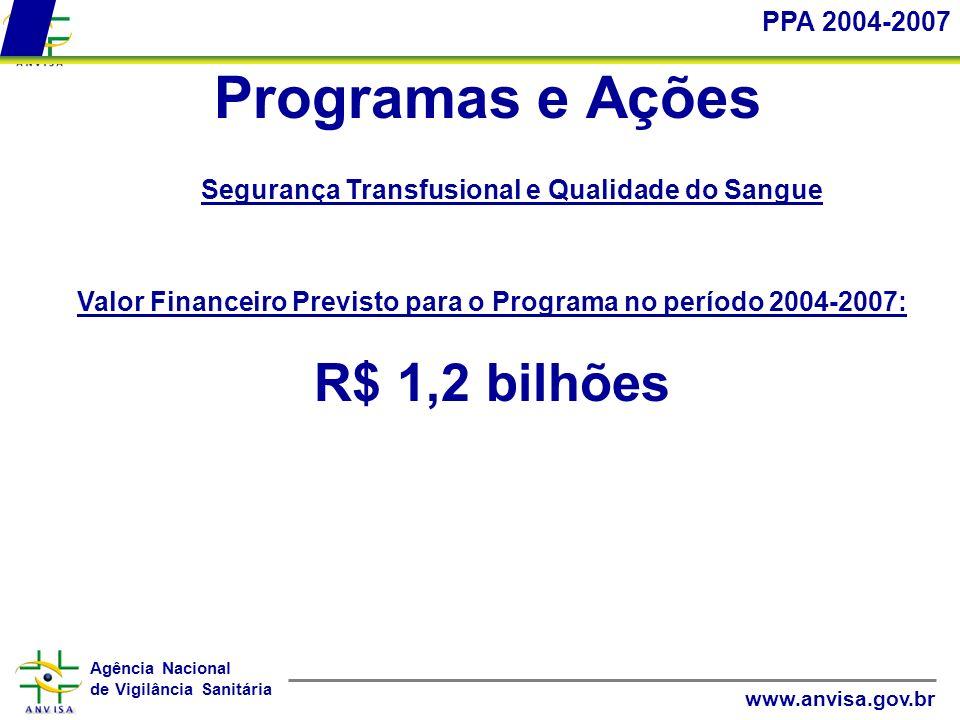 Programas e Ações R$ 1,2 bilhões PPA 2004-2007