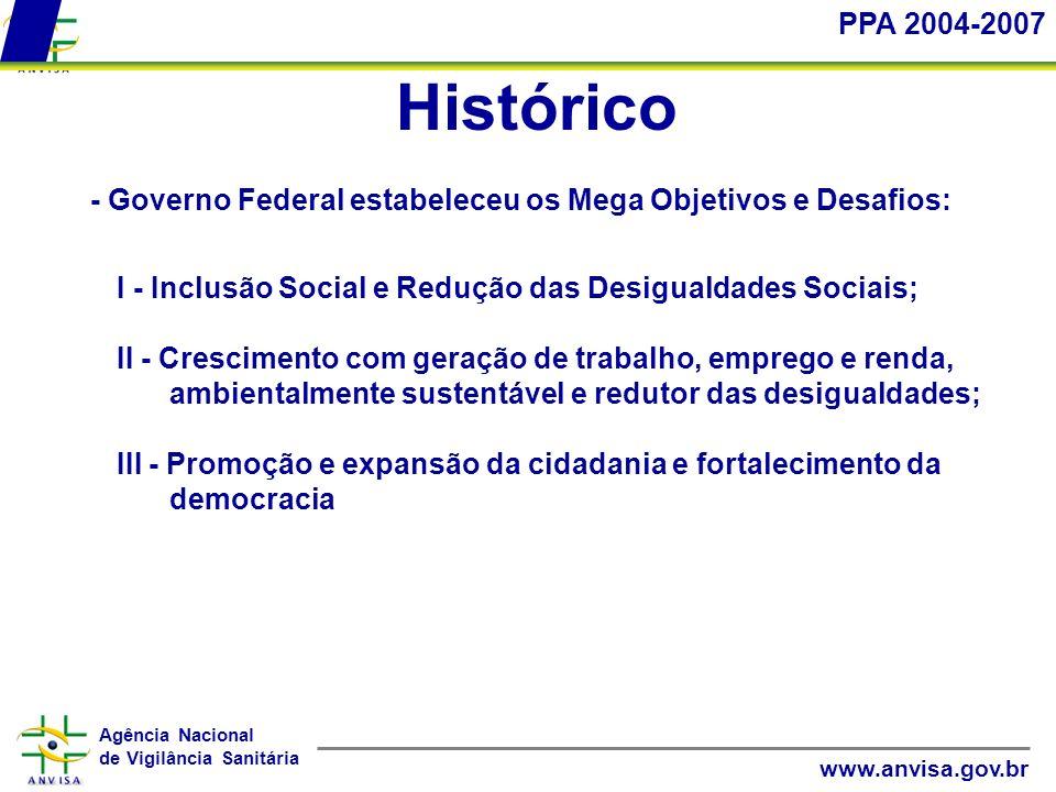 PPA 2004-2007 Histórico. - Governo Federal estabeleceu os Mega Objetivos e Desafios: I - Inclusão Social e Redução das Desigualdades Sociais;
