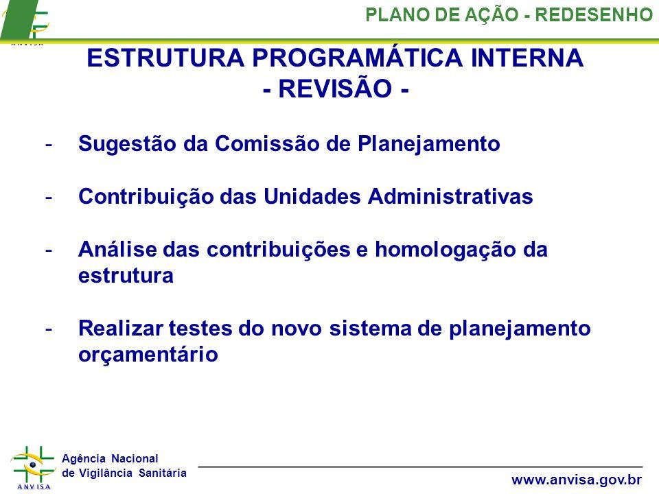 ESTRUTURA PROGRAMÁTICA INTERNA - REVISÃO -