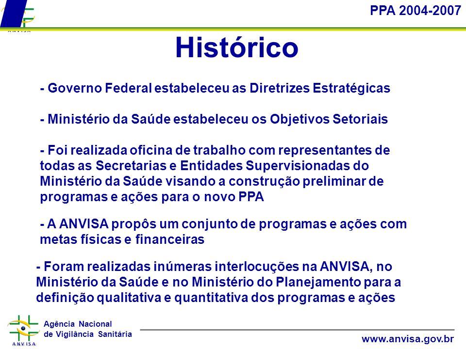 PPA 2004-2007 Histórico. - Governo Federal estabeleceu as Diretrizes Estratégicas. - Ministério da Saúde estabeleceu os Objetivos Setoriais.