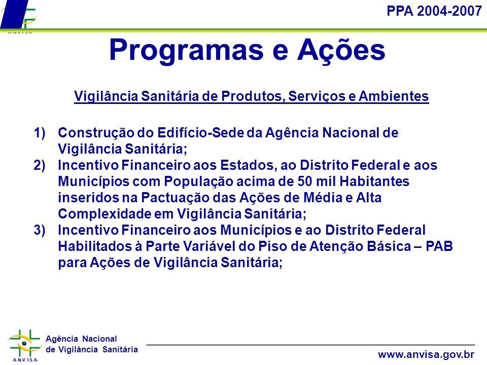 Vigilância Sanitária de Produtos, Serviços e Ambientes
