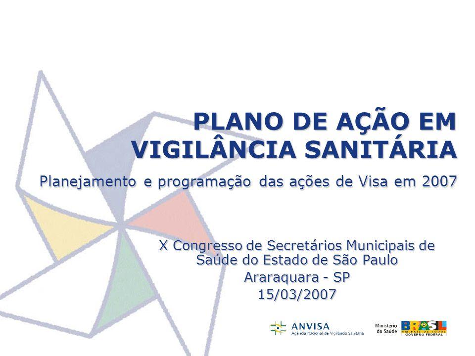 X Congresso de Secretários Municipais de Saúde do Estado de São Paulo