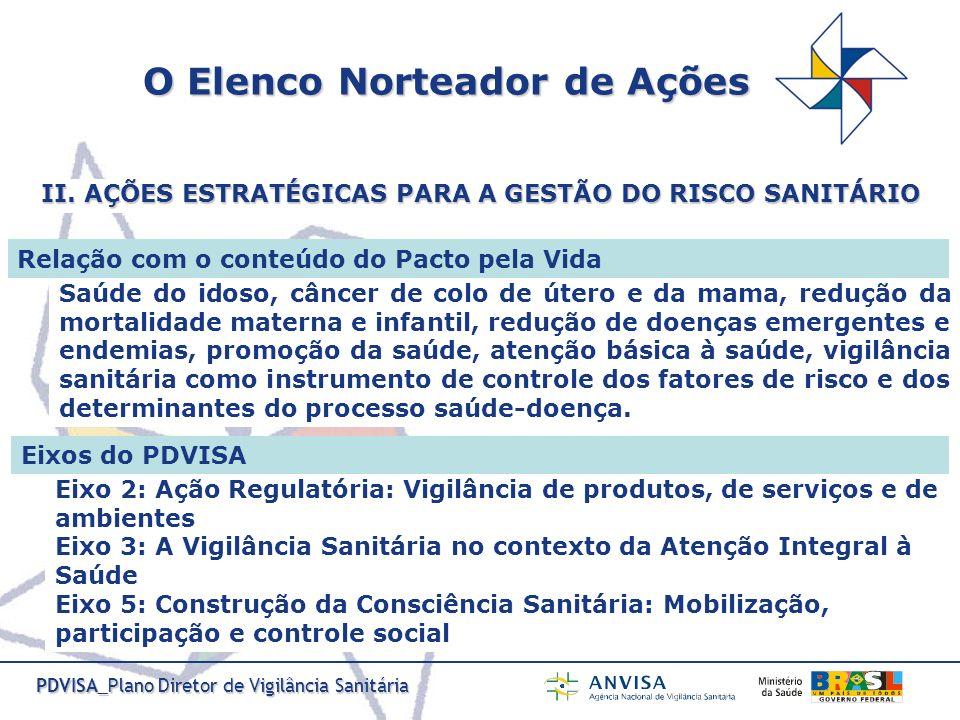 II. AÇÕES ESTRATÉGICAS PARA A GESTÃO DO RISCO SANITÁRIO