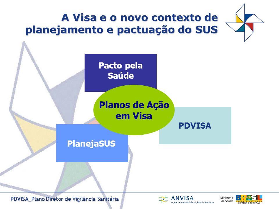 A Visa e o novo contexto de planejamento e pactuação do SUS