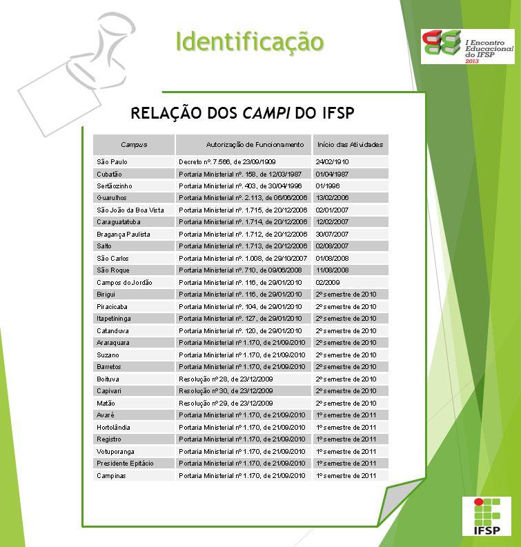 RELAÇÃO DOS CAMPI DO IFSP