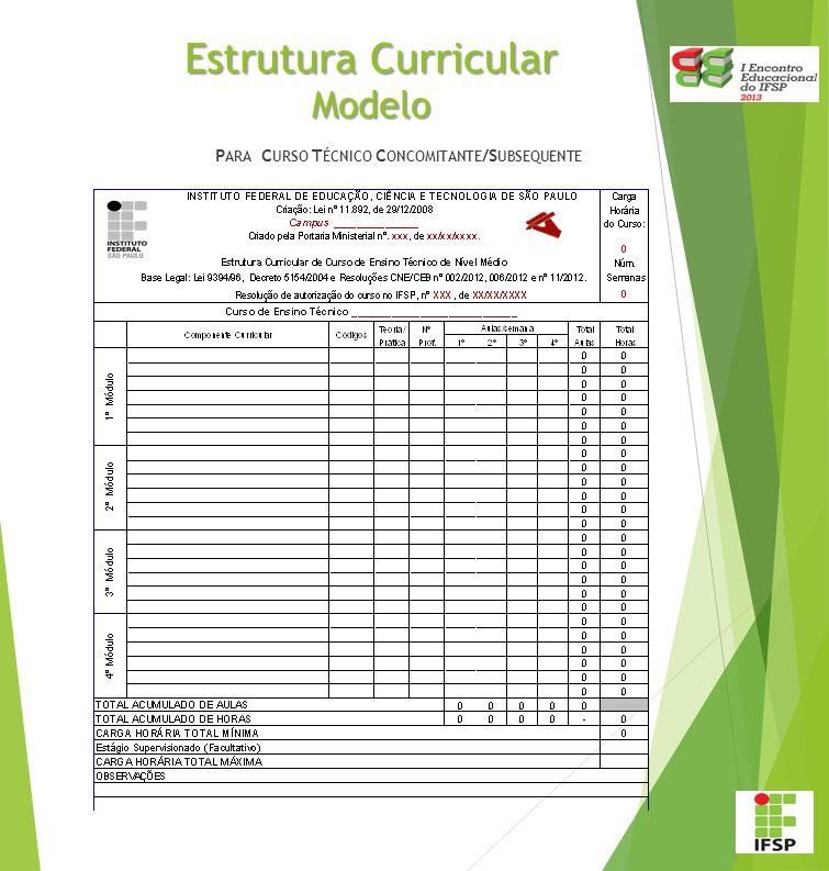 Estrutura Curricular Modelo