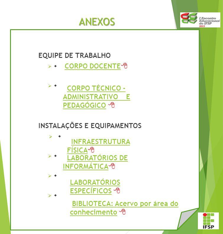 ANEXOS EQUIPE DE TRABALHO CORPO DOCENTE INSTALAÇÕES E EQUIPAMENTOS