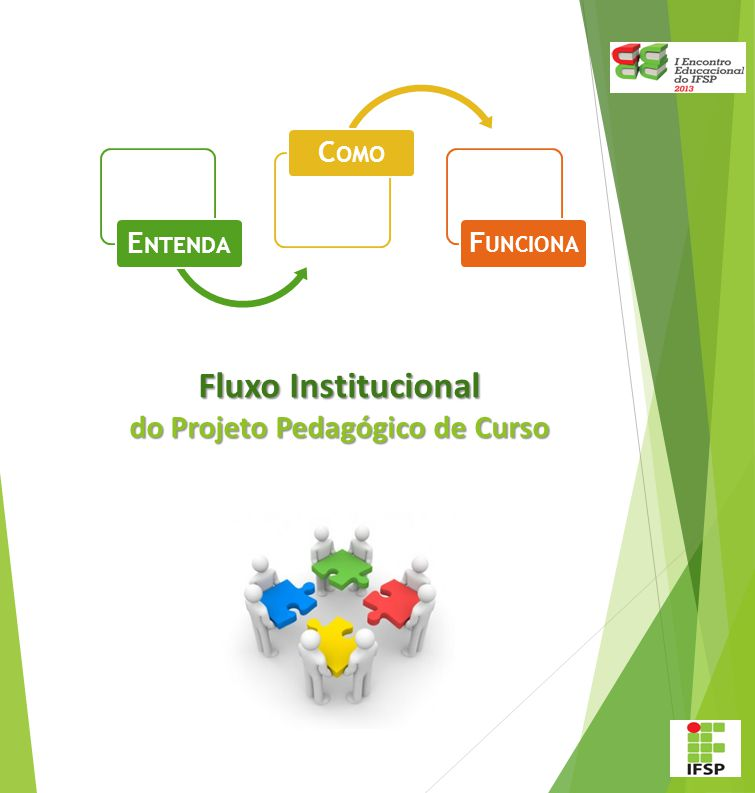 Fluxo Institucional do Projeto Pedagógico de Curso
