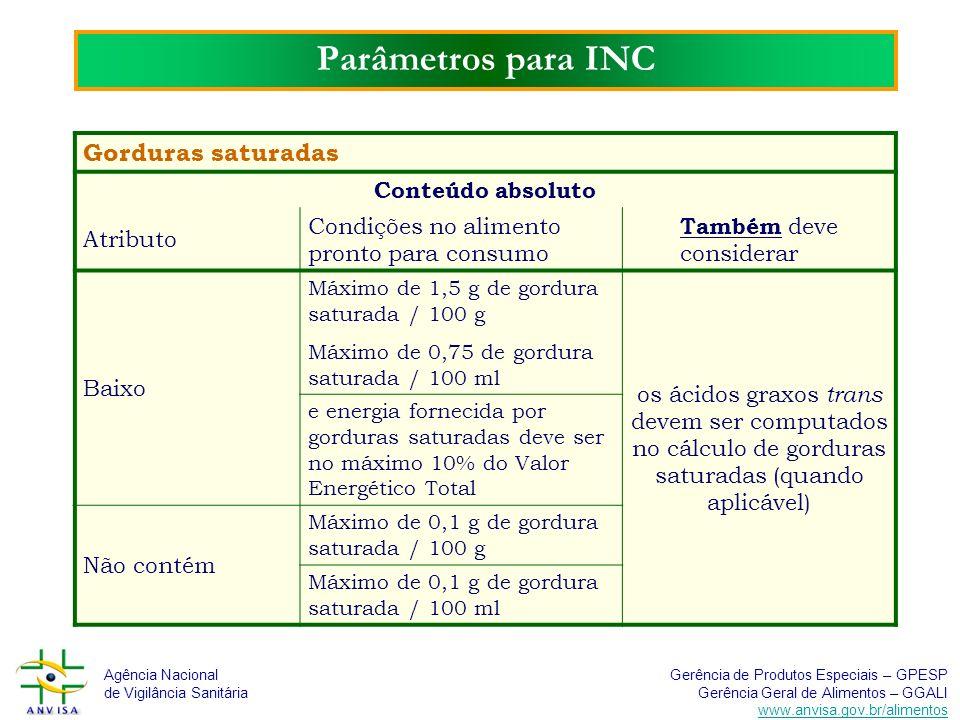 Parâmetros para INC Gorduras saturadas Conteúdo absoluto Atributo