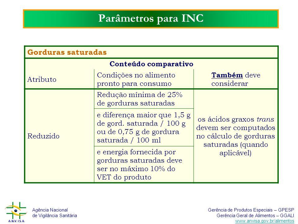 Parâmetros para INC Gorduras saturadas Conteúdo comparativo Atributo
