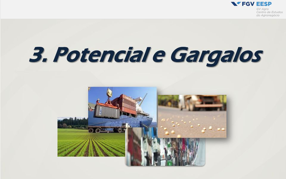 Brasil - Projeção de Exportação