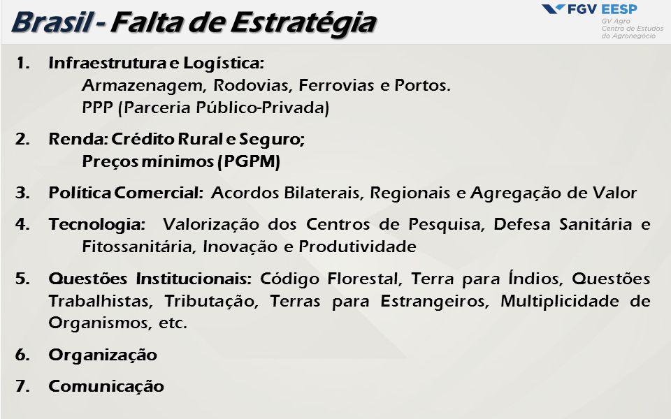 4. O Contexto do NE brasileiro