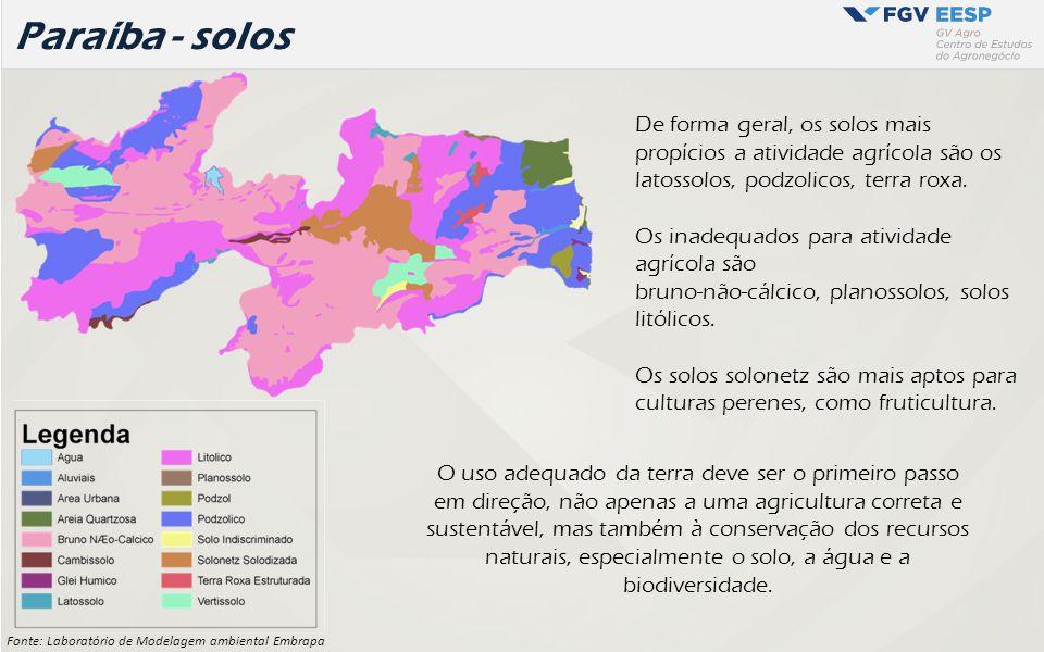 Paraíba - relevo Fonte: IBGE.