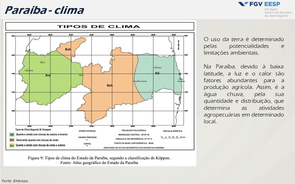 Paraíba – deficiência hídrica anual