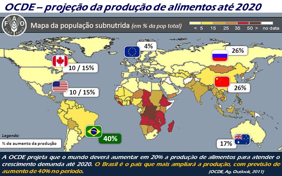 Aumento da Renda PIB - Variação % a.a. Part. PIB Mundial (PPP)
