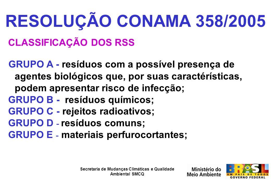 RESOLUÇÃO CONAMA 358/2005CLASSIFICAÇÃO DOS RSS.