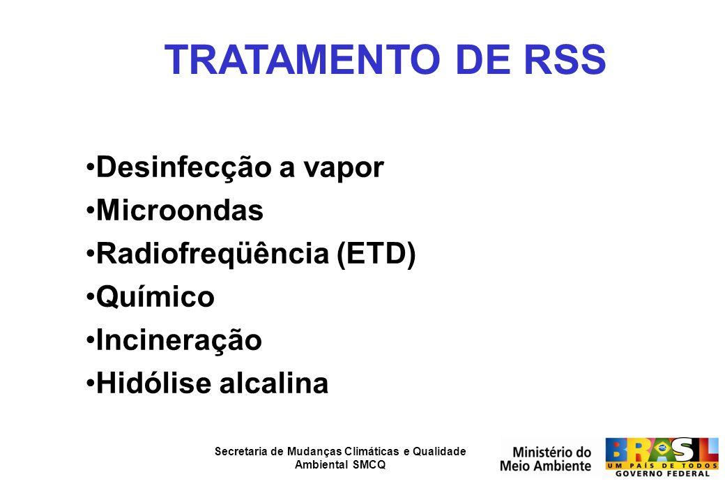 TRATAMENTO DE RSS Desinfecção a vapor Microondas