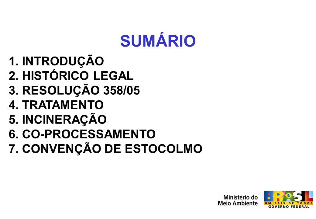 SUMÁRIO 1. INTRODUÇÃO 2. HISTÓRICO LEGAL 3. RESOLUÇÃO 358/05