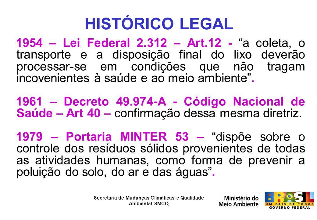 HISTÓRICO LEGAL
