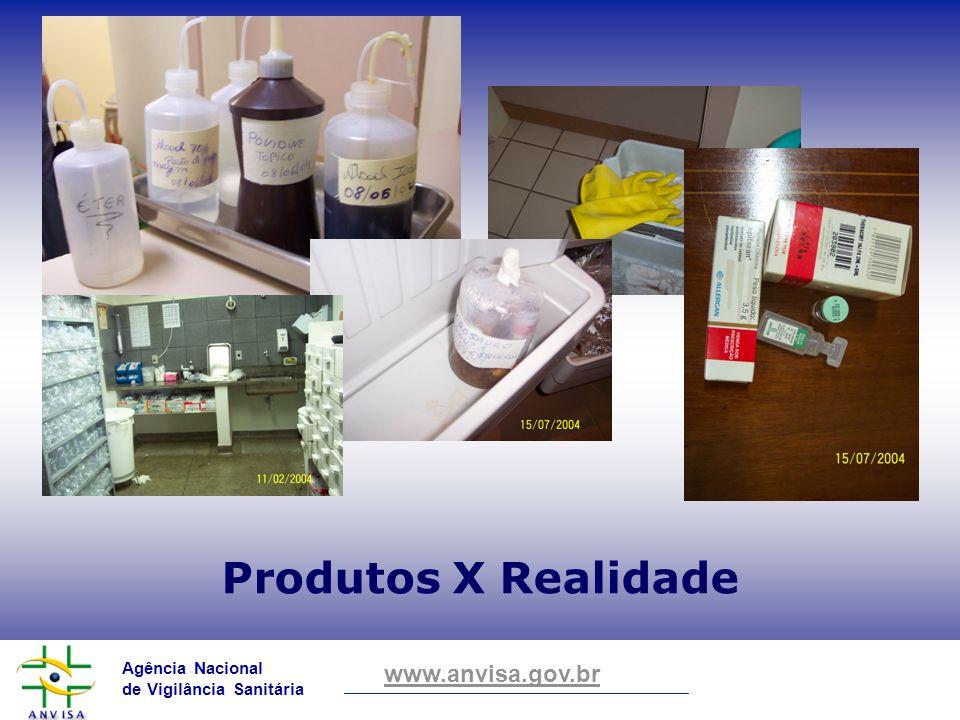 Produtos X Realidade