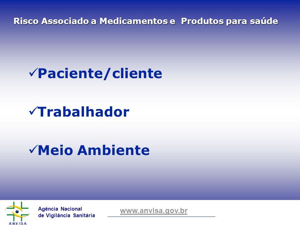 Risco Associado a Medicamentos e Produtos para saúde