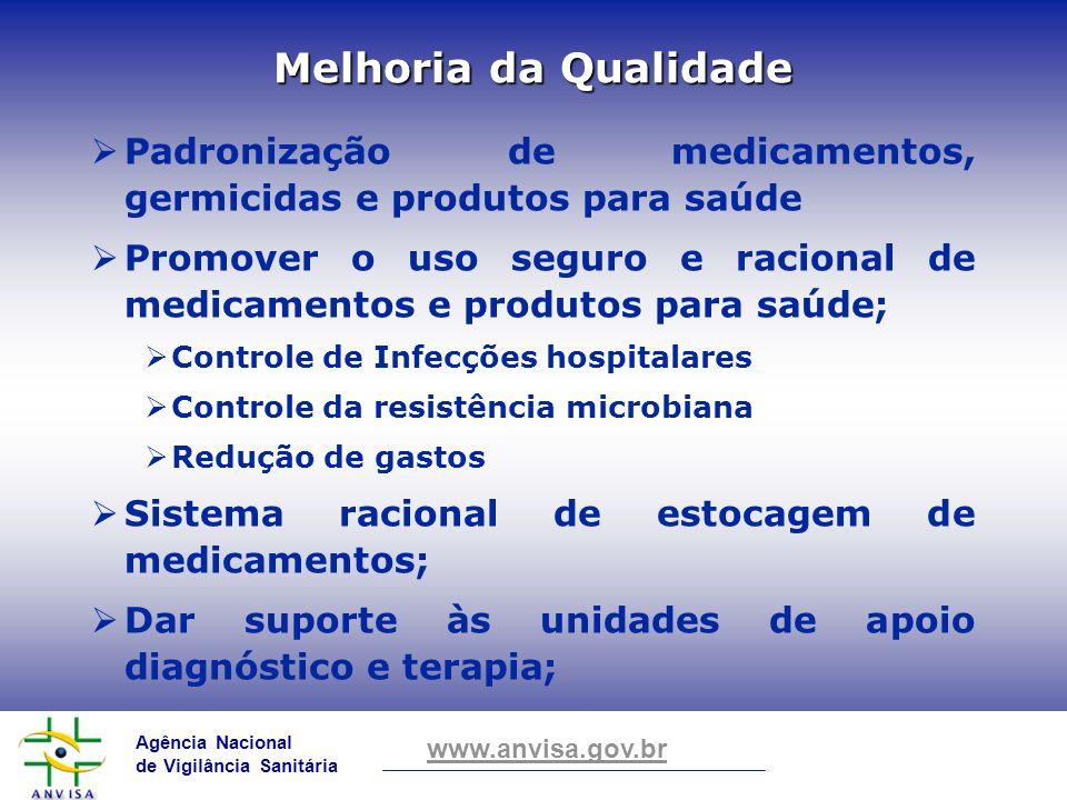 Melhoria da Qualidade Padronização de medicamentos, germicidas e produtos para saúde.