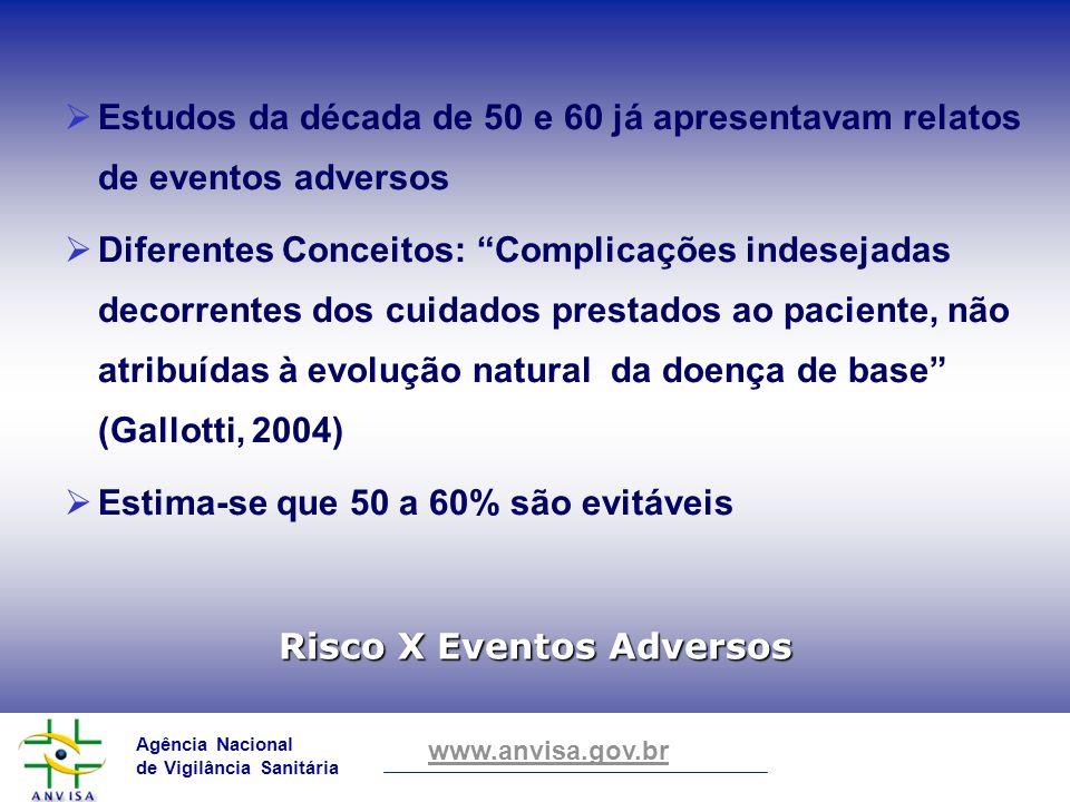 Risco X Eventos Adversos