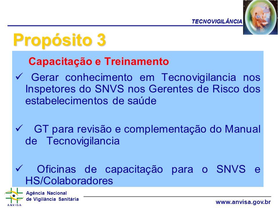 TECNOVIGILÂNCIA Propósito 3. Capacitação e Treinamento.