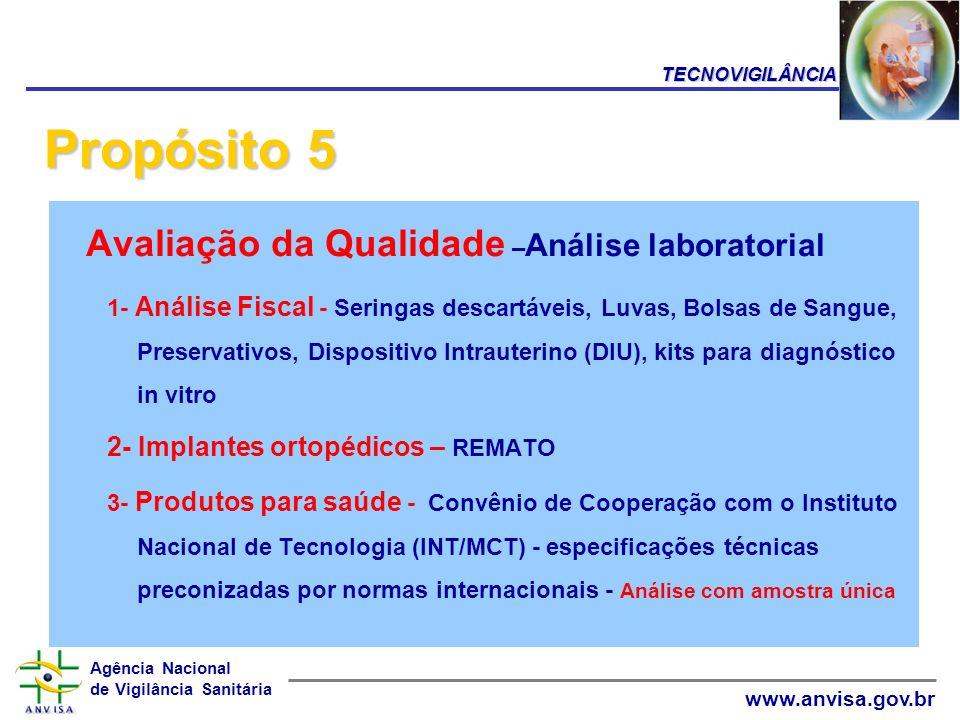 Propósito 5 2- Implantes ortopédicos – REMATO