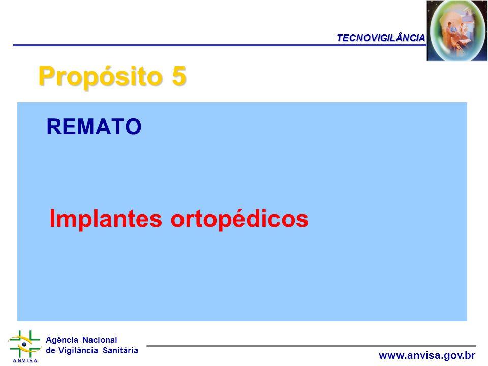 TECNOVIGILÂNCIA Propósito 5 REMATO Implantes ortopédicos