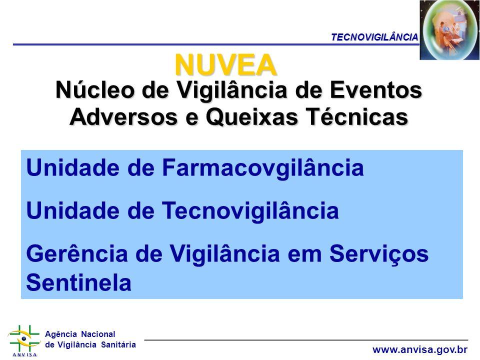 Núcleo de Vigilância de Eventos Adversos e Queixas Técnicas