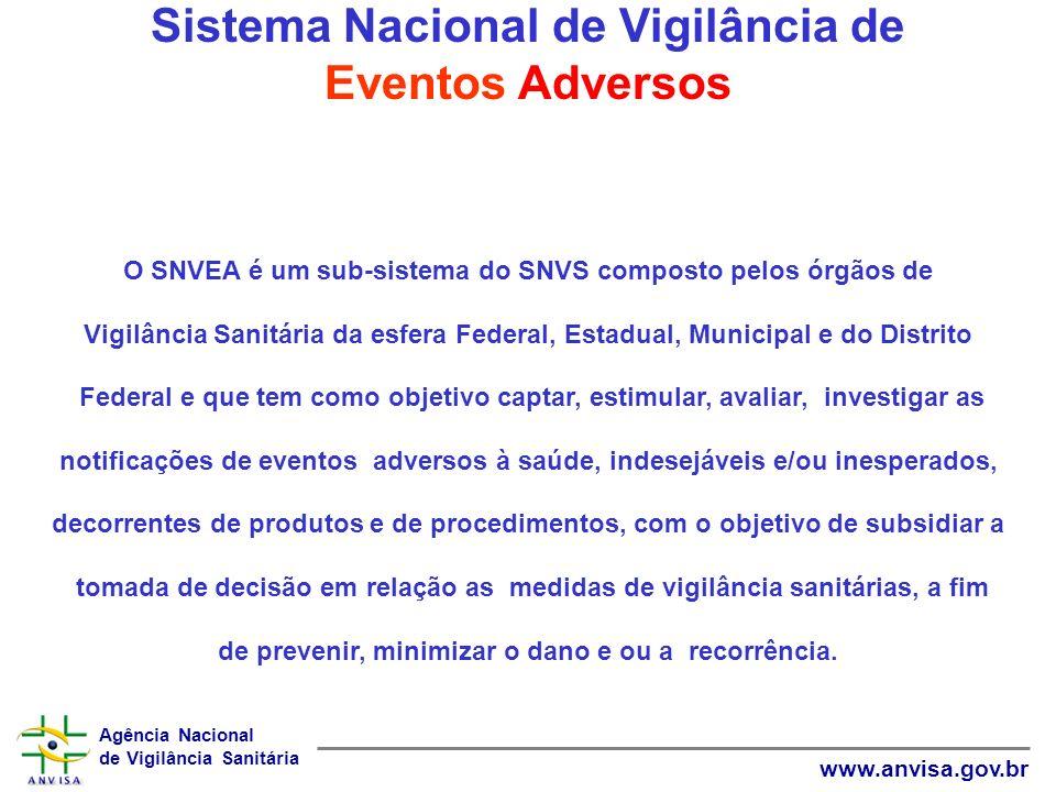 Sistema Nacional de Vigilância de Eventos Adversos SNVEA