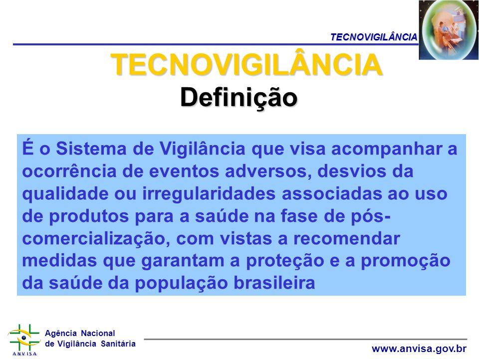 TECNOVIGILÂNCIA Definição