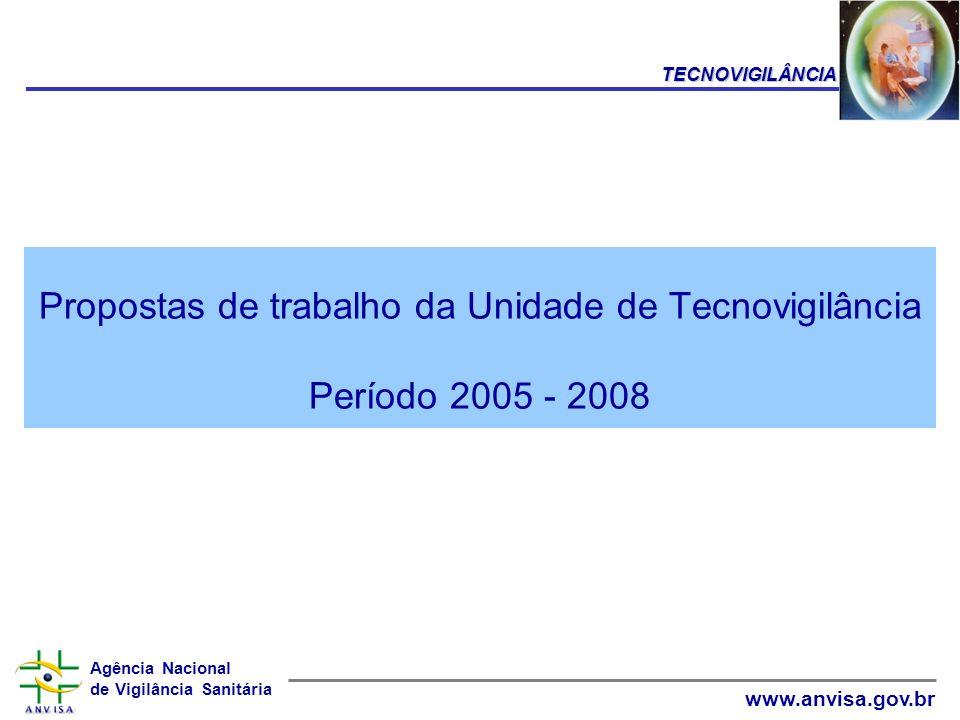 Propostas de trabalho da Unidade de Tecnovigilância