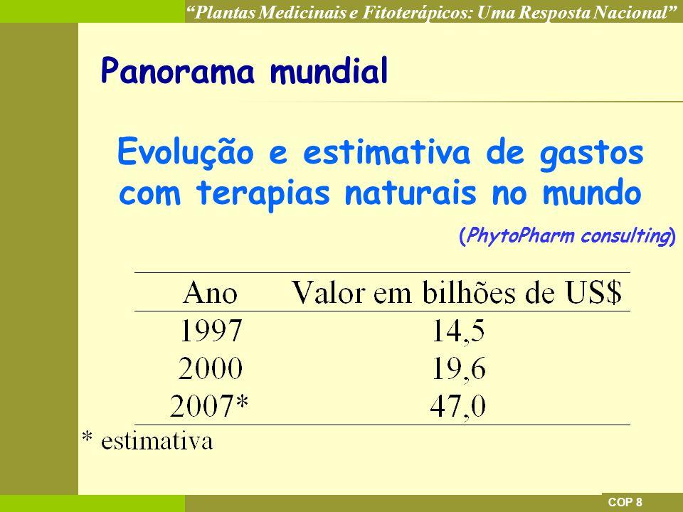 Evolução e estimativa de gastos com terapias naturais no mundo