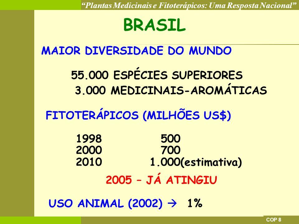 BRASIL MAIOR DIVERSIDADE DO MUNDO 55.000 ESPÉCIES SUPERIORES