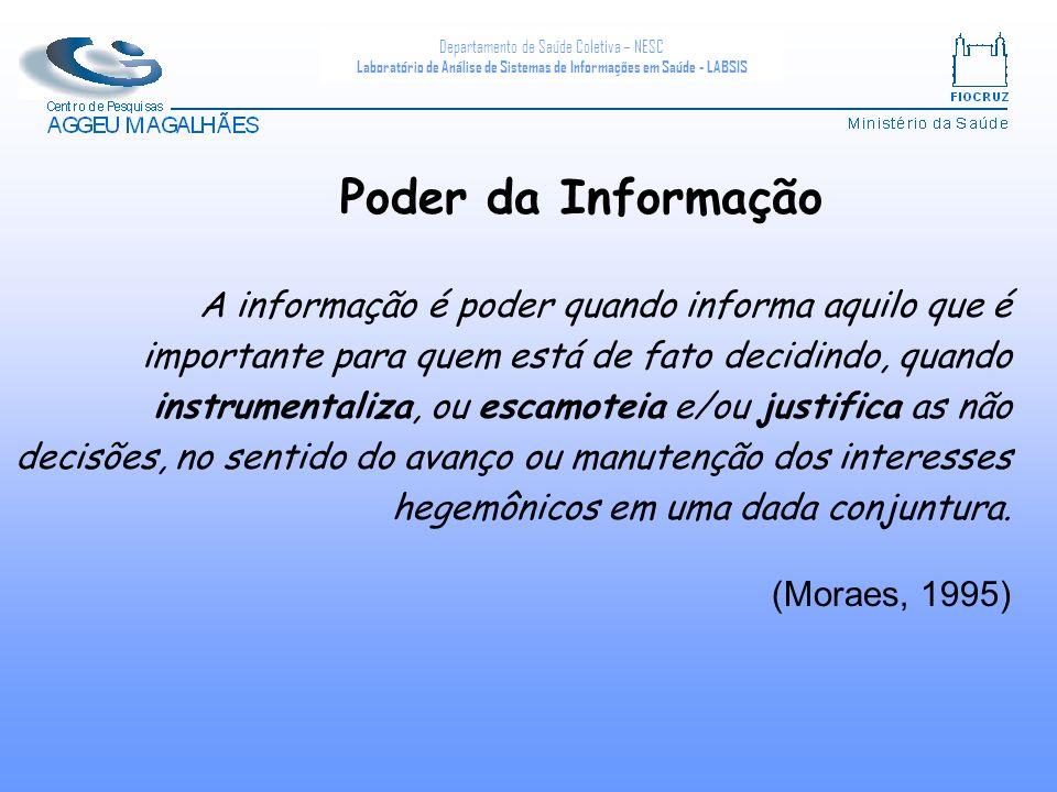 Poder da Informação