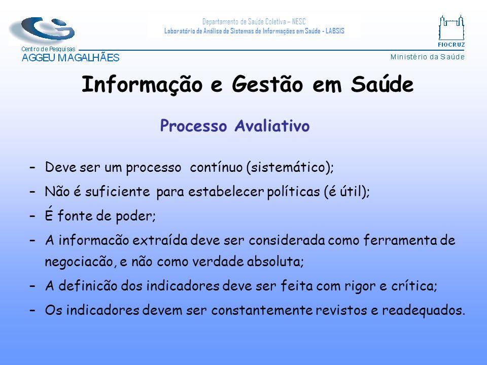 Informação e Gestão em Saúde