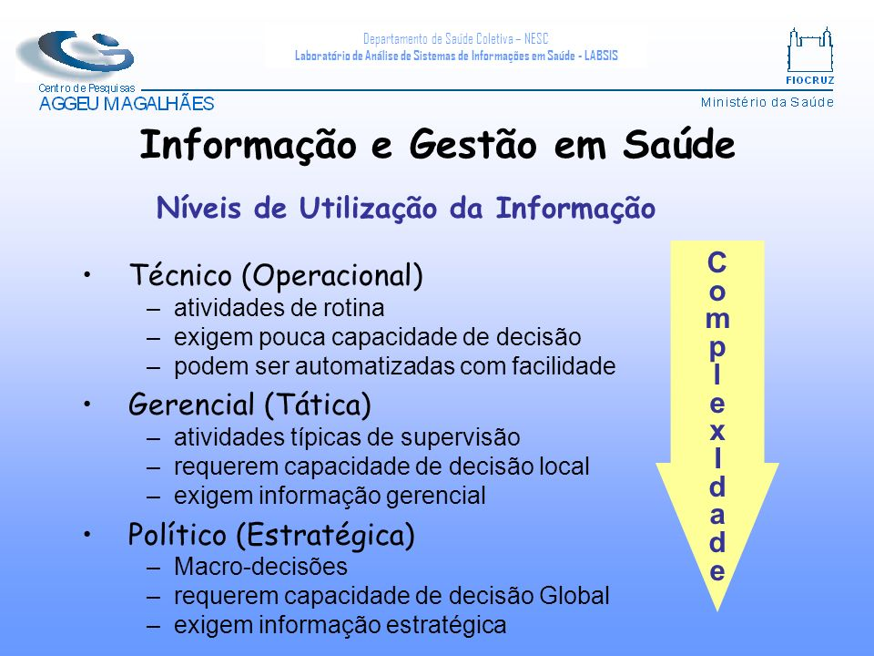 Níveis de Utilização da Informação