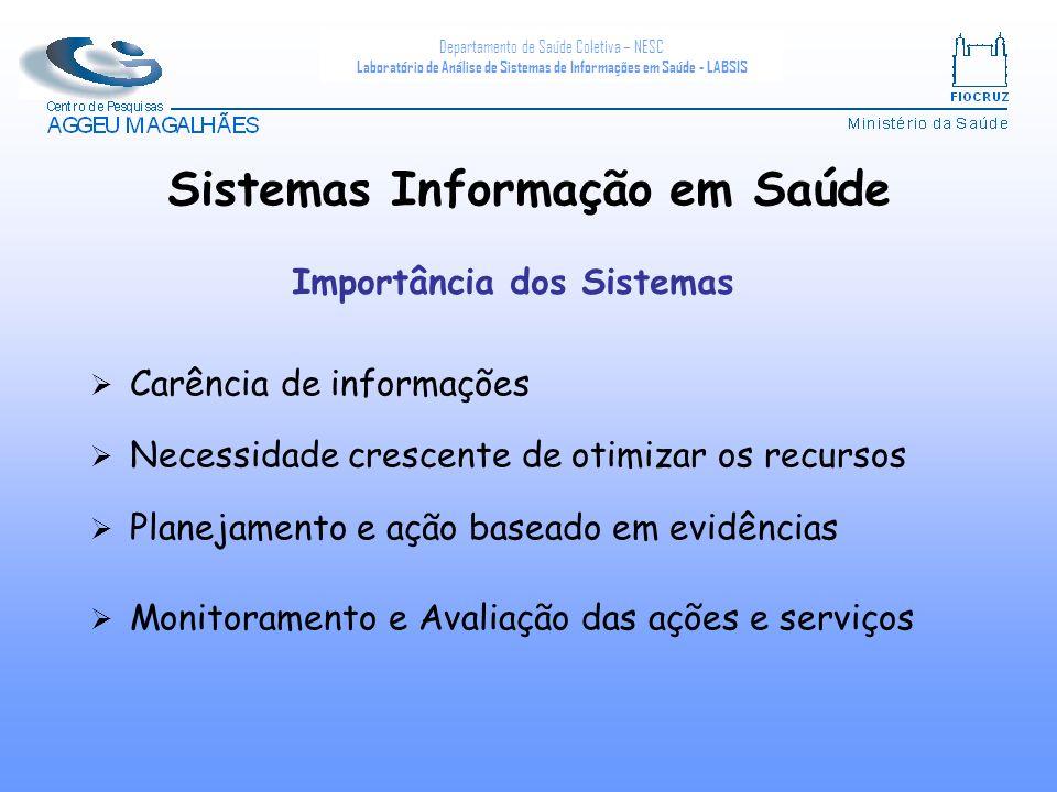 Sistemas Informação em Saúde Importância dos Sistemas