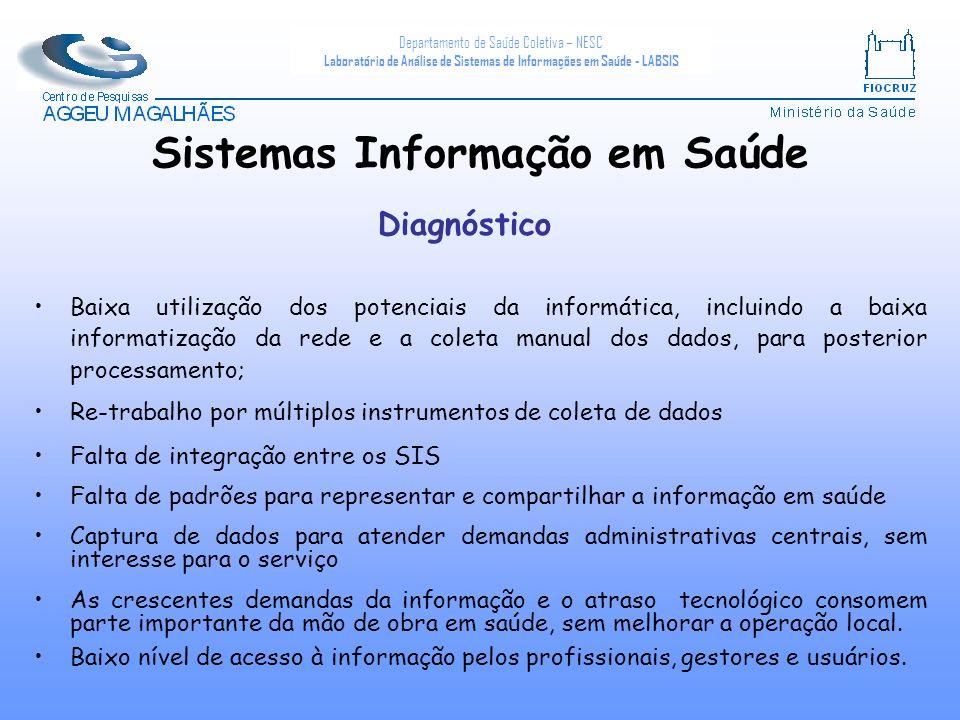 Sistemas Informação em Saúde