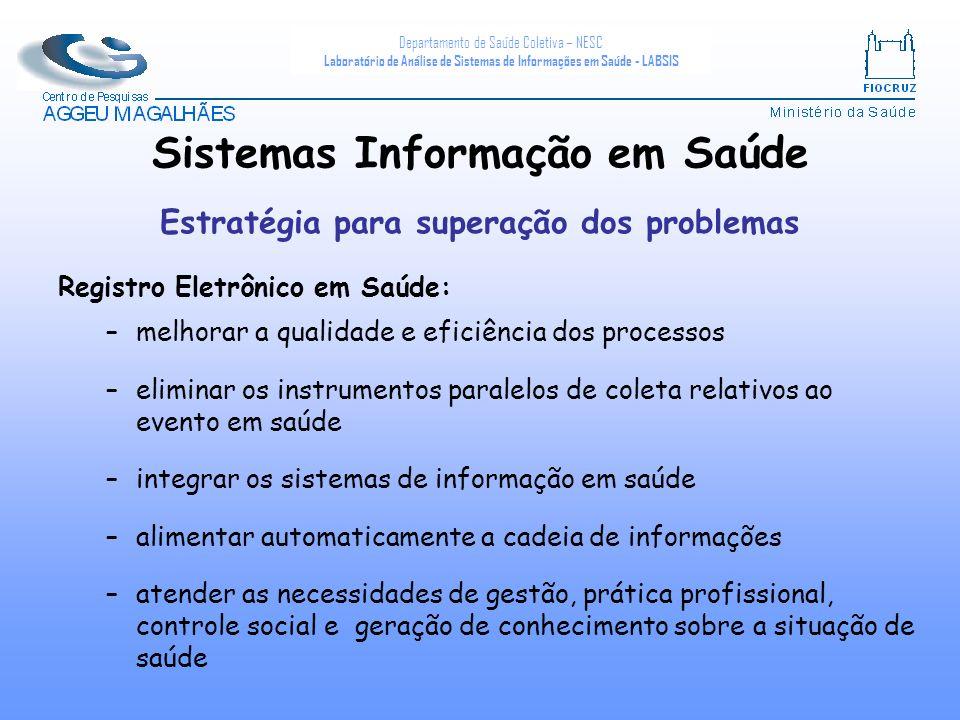 Sistemas Informação em Saúde Estratégia para superação dos problemas