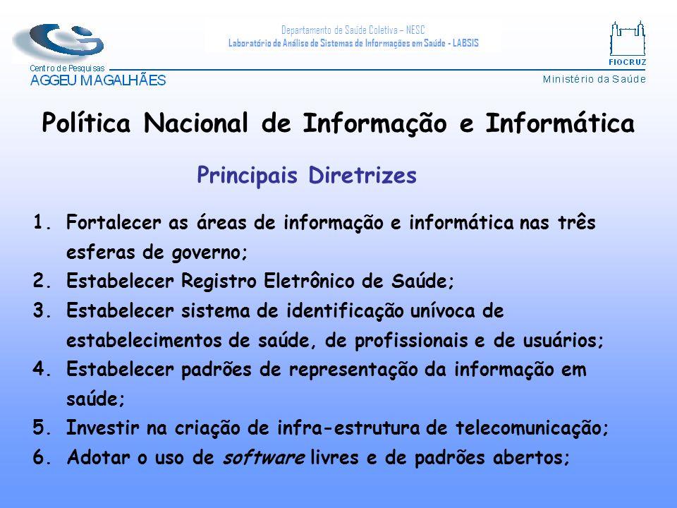Política Nacional de Informação e Informática Principais Diretrizes