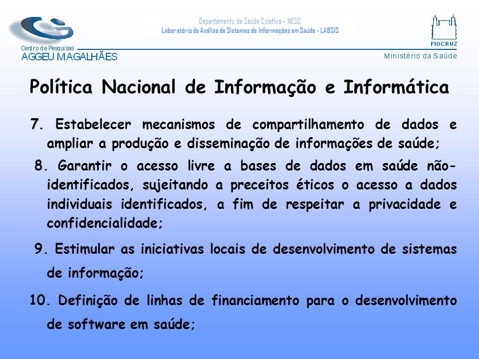 Política Nacional de Informação e Informática
