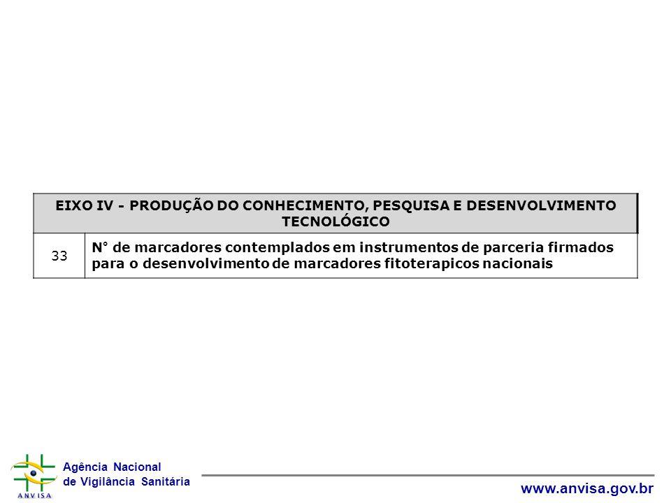 EIXO IV - PRODUÇÃO DO CONHECIMENTO, PESQUISA E DESENVOLVIMENTO TECNOLÓGICO