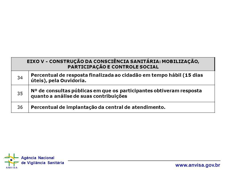 EIXO V - CONSTRUÇÃO DA CONSCIÊNCIA SANITÁRIA: MOBILIZAÇÃO, PARTICIPAÇÃO E CONTROLE SOCIAL